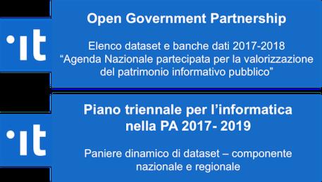 Figura 1:Iniziative di individuazione di dataset e basi di dati da rendere disponibili come open data